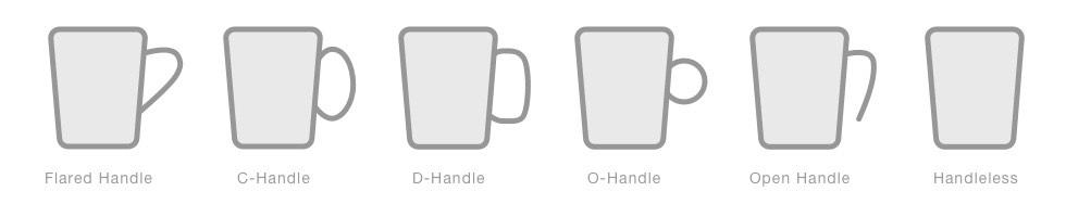 Mug Handle Types