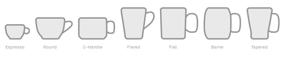 Mug Shapes